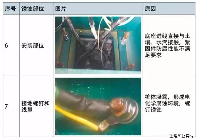 充电桩壳体在钣金结构中的防腐蚀设计